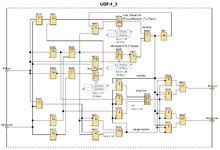 UDF-1_2.jpg