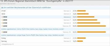 StammtischNRW2021-Stand-2021-10-11.jpg